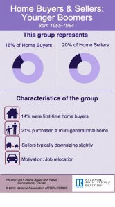 home-buyer-and-seller-younger-boomers-2015-03-11